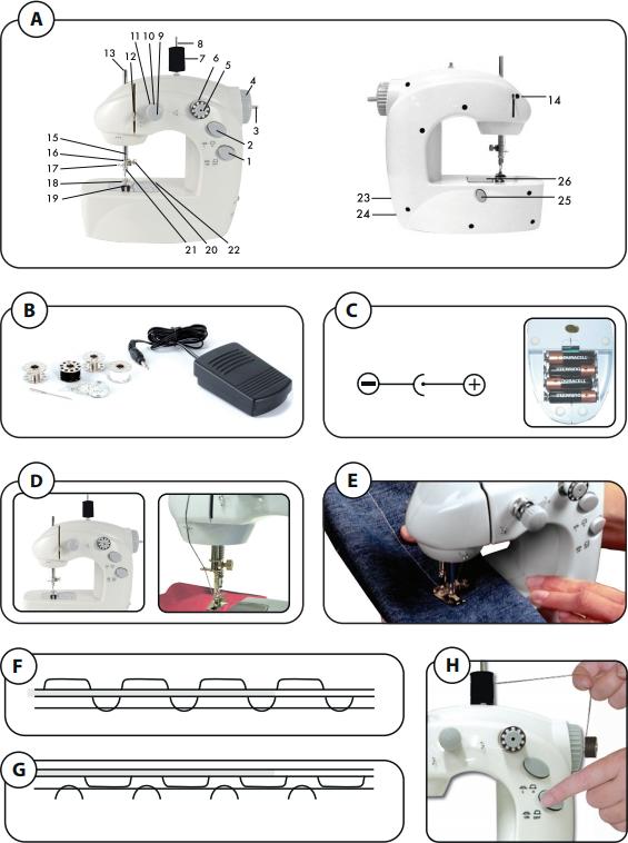 Podręczna maszyna do szycia
