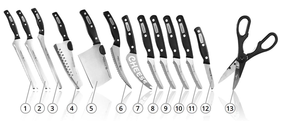 Zestaw noży Miracle Blade z objaśnieniem