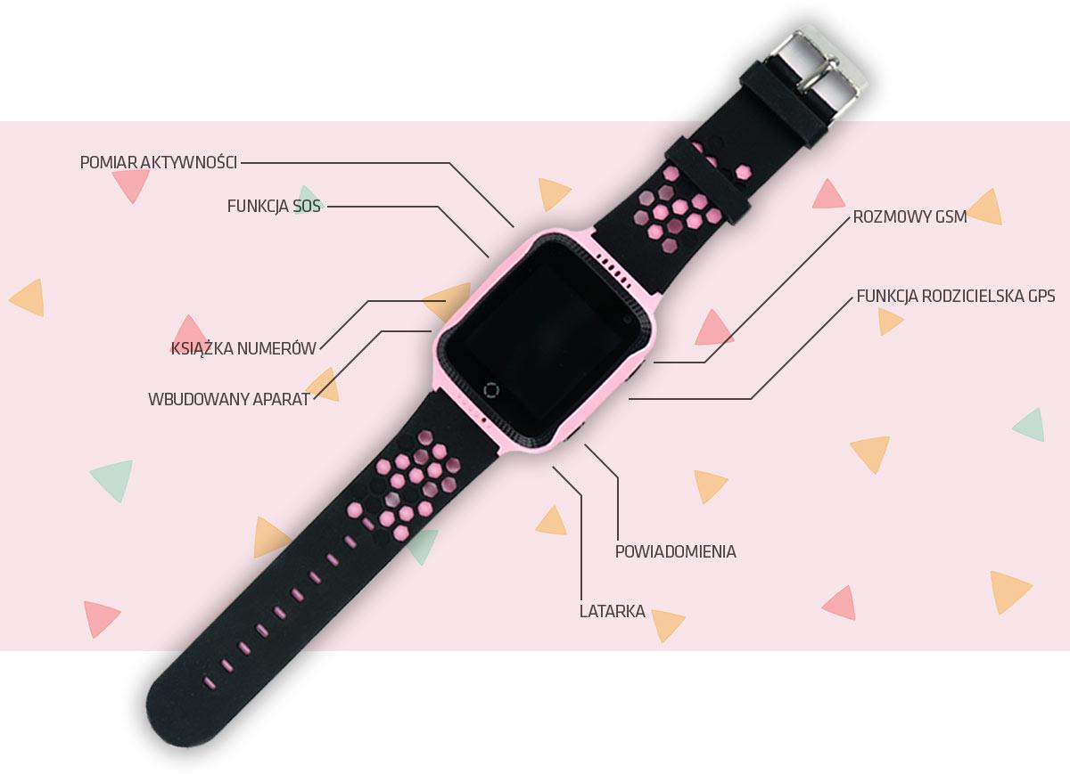 smartwatch dziecięcy funkcje